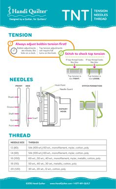 Handi Quilter Infographic: TNT -- Tension, Needles, and Thread