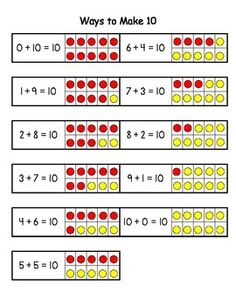 Ways to Make 10 mini anchor chart