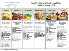 Weight Watcher Friendly Meal Plan #2 with FreeStyle Smart Points - Meal Planning Mommies
