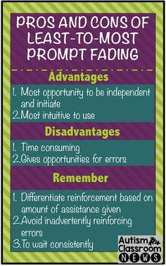 We use least-to-most prompting so much during the day in a special education classroom.   Here are some pros and cons and tips for using it effectively to get the best results with our students.