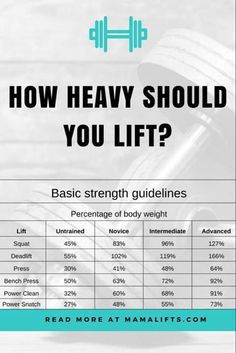 Kettlebell Training, Bootcamp Training, Kettlebell Cardio, Training Fitness, Weight Training, Strength Training, Hiit, Training Plan, Kettlebell Benefits