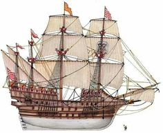 Sea Pirates, Ship Of The Line, Ship Paintings, Medieval World, Naval History, Model Ships, Tall Ships, Archipelago, Battleship