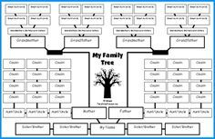 Free Printable Family Tree Diagram   Family Tree Lesson Plans: Large tree templates for designing a family ...