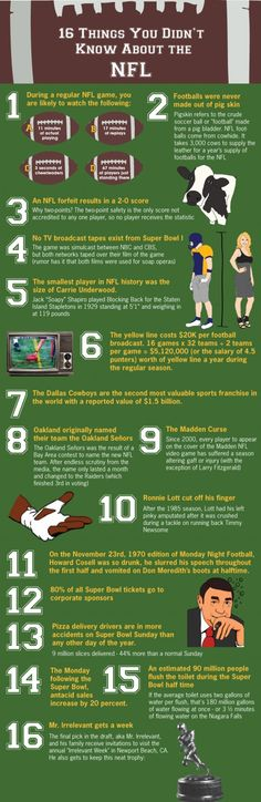 16 Things You Didn't Know About the NFL - Fun Facts! #football #infographics