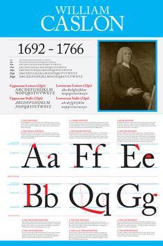 Typography Posters by Derek Walker, via Behance, William Caslon