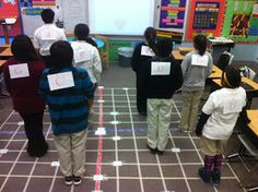 Ramblings of a fifth and sixth grade teacher...: Carpet Coordinate Plane