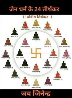 Palm Mehndi Design, Krishna Hindu, India Facts, Vedic Astrology, History Projects, Krishna Wallpaper, Indian Festivals, Lord Shiva, Hinduism