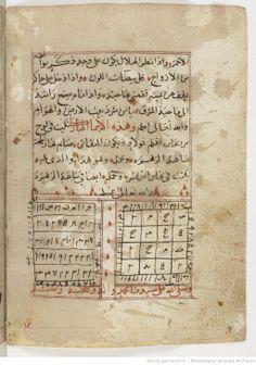 Manuscript-Astrology and Occult Manuscript, Abū Maʿshar, Jaʿfar ibn Muḥammad al-Balkhī,1501-1600