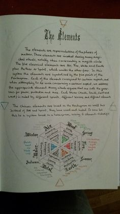 Wiccan Spell Book, Magick Book, Wiccan Witch, Wicca Witchcraft, Religion Wicca, Grimoire Book, Witch Board, Moon Witch, Book Of Shadows
