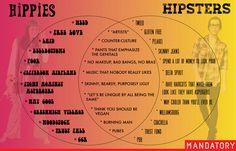 funny photos, hippies hipster venn diagram