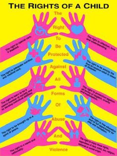 child's rights and responsibilities examples - - Image Search Results Children's Rights And Responsibilities, Rights Respecting Schools, Safeguarding Children, Protective Behaviours, Child Abuse Prevention, Act For Kids, School Displays, Kids Poster, Childhood Education