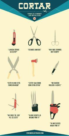 Como cortar