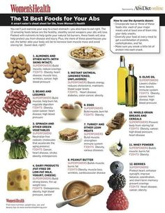 12 Best Foods For Your Abs! ~~ Losing belly fat is an inside job, yes you have to exercise, but first fuel your body with foods that give you energy and nutrients, while also helping you to lose belly fat. Any program that encourages eating works for me! I love my greens, legumes, olive oil, berries, and yogurt!