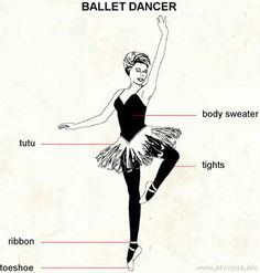 Athough I normally wear track pants and a t shirt to my adult ballet class, I dream of putting on a tutu and body suit! Ballet Poses, Ballet Dancers, Tutu, Adult Ballet Class, Sign Language Interpreter, Dancers Body, Ballet Images, Ballet Clothes, Ballet Outfits