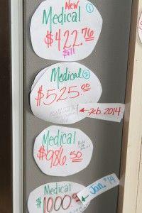 Medical Debt Snowballs