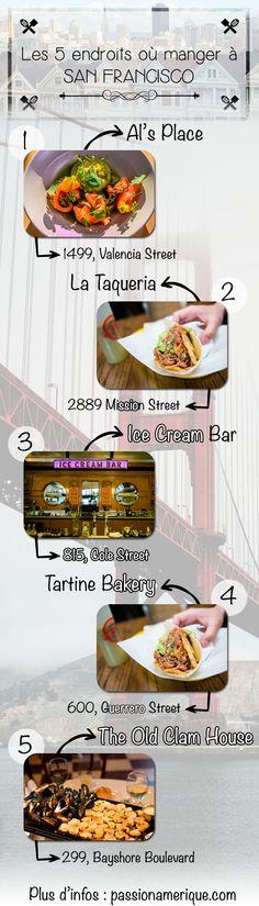 Top 5 des endroits où manger à San Francisco : Al's Place, La Taqueria, The Ice Cream Bar, Tartine Bakery et The Old Clam House ! Les adresses et plus d'infos sur : http://www.passionamerique.com/ou-manger-san-francisco-5-endroits/