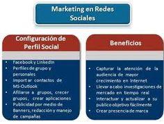 http://www.globalmarketingasesores.com/marketing-en-redes-sociales/
