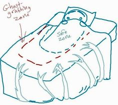 How sheets work.