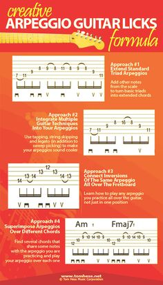 Want To Play Cool Arpeggio Guitar Licks? Do This - an article by Tom Hess. Music Theory Guitar, Jazz Guitar, Guitar Songs, Guitar Chords And Scales, Music Chords, Music Lessons, Guitar Lessons, Guitar Scale Patterns, Guitar Exercises