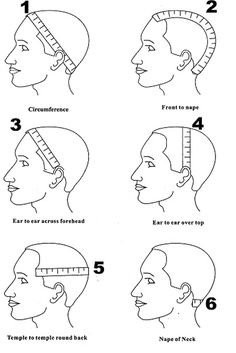 How To Take Proper Wig Measurements by RPG Wigs!