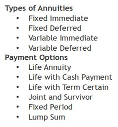 Fixed Annuity Rates & Quotes Online October 2019 Roth Vs Traditional Ira, The Motley Fool, Investing, Finance, Type, Retirement, Quotes, Trust, Wordpress