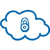 5 Methods To Secure Your Cloud Hosted IBM i Applications