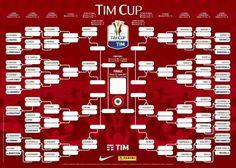 Sorteggiato il calendario della Coppa Italia, che sfide a partire già dai quarti! Oggi pomeriggio presso la sede della lega calcio è stato sorteggiato il calendario della prossima coppa italia. A partire dal prossimo 30 luglio inizierà la nuova competizione nazionale che vedrà imp #cappaitalia #calendario