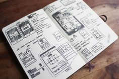UX Sketch. By Rob Cleaton.