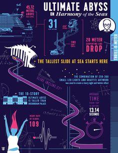 Royal Caribbean International's Harmony of the Seas, the world's largest cruise…