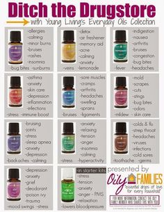Essential oils are all the rage. Here is why I chose Young Living Essential Oils for myself and family. Essential Oils 101, Essential Oil Blends, Young Living Oils, Young Living Essential Oils, Oils For Life, Yl Oils, Doterra Oils, Living Essentials, Natural Medicine