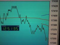 Tradingpuramentegrafico: #trading #FIB risultato +100+340 -30+60= +470 http...