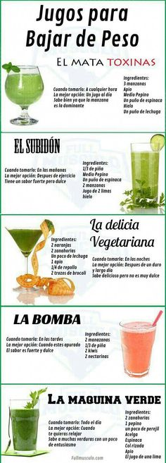 Cual es el mejor te para adelgazar rojo o verde translated to english