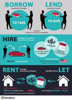 Angielskie słówka: Borrow, Lend, Hire, Rent, Let. Poznaj różnicę i zastosowanie :-) http://www.vocabus.pl/
