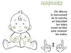Start using thise easy suggestions to teach your baby some simple sign language skills and finally find out what goo-goo gah-gah really means. Simple Sign Language, Learn Sign Language, Baby Sign Language, Learn Asl Online, French Signs, Sign Language Interpreter, Kids Learning, Vocabulary, Communication