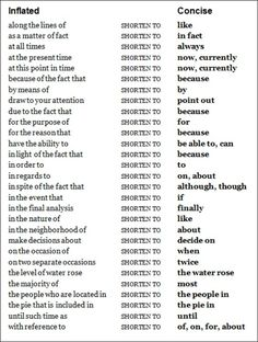 A List On Phrases To Make Your Essays Longer  Study Tips