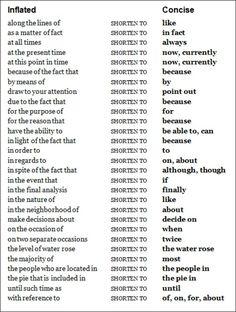 ways to make a paper longer