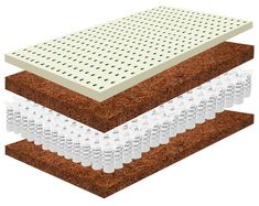 Zen Toxic Free Mattress - Toxic Free Coconut Mattress with Latex and Pocketed Microcoils - Firm - The Futon Shop Latex Mattress, Bed Mattress, Sewing Hacks, Sewing Tips, Mattresses, Upholstery, Coconut, Pillows, Beauty