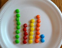Activities with a bag of  M&Ms and a paper plate. Great for when you are on the go and desperate to keep the kids busy! :)