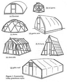 Building Construction Types | ACES Publications : HOBBY GREENHOUSE CONSTRUCTION : ANR-1105