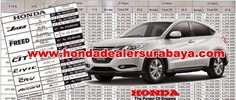 Price List: Daftar Harga & Kredit Mobil Honda Surabaya