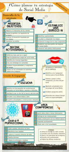 Planifica tu estrategia de Social Media