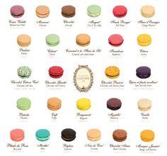 Ladurée, el paraíso de los 'macarons' en París | DolceCity.com