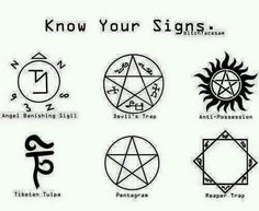 Supernatural signs