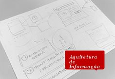 arquitetura-de-informao-rogrio-pereira by Doisnovemeia Publicidade via Slideshare
