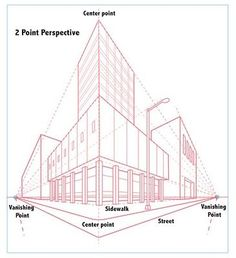 Illustration Fundamentals: Instructor Garth Glazier: Exercise 8: TWO POINT PERSPECTIVE, Drawing a skyscraper: