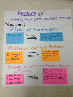 Ways to Revise your Personal Narrative Chart - Writer's Workshop