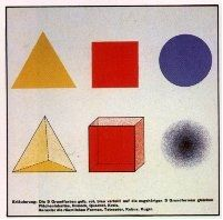 Wassily Kandinsky, Theory of Three Primary Colors Applied to the Three Elementary Forms, 1923. Questionnaire used at the #Bauhaus.
