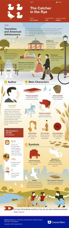 This @CourseHero infographic on The Catcher in the Rye is both visually stunning and informative!