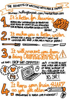 iSketchnote Creation - the benefits of Handwriting. http://www.isketchnote.com/isketchnote-creations/