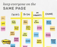 Juicy Kanban Board Templates for Excel, Free Huddle Board, Bujo, Scrum Board, Design Social, Office Organization At Work, Project Board, Group Work, Study Tips, Mind Maps